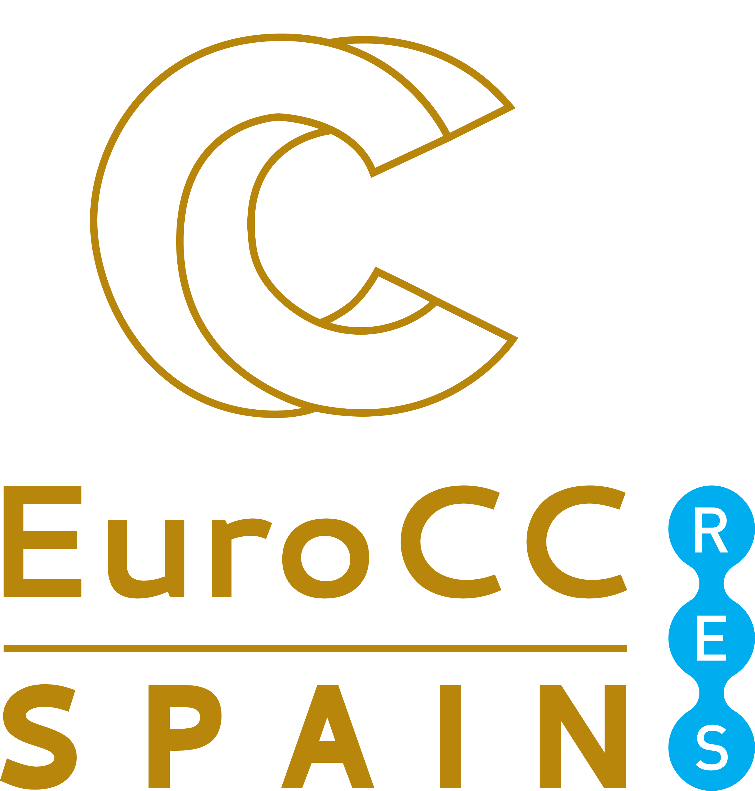 LOGOTIPO EURO CC RES SPAIN