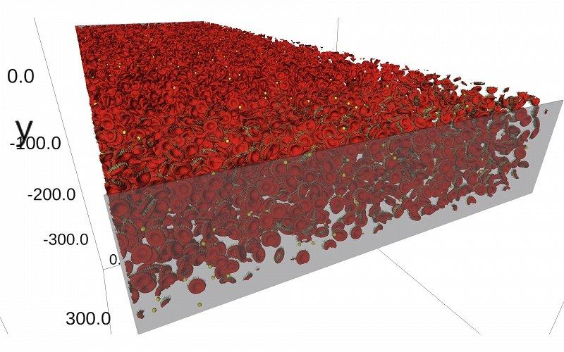 Processing Microfluidics_visuatlisation